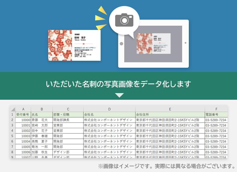 名刺画像データ化代行